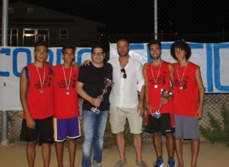 memorial ficili, 1° Classificati under 18