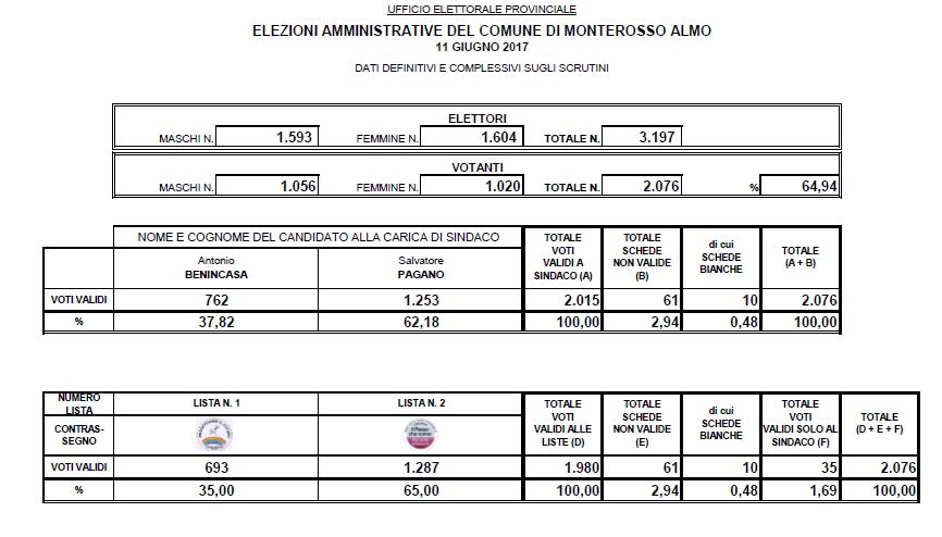 elezioni-monterosso
